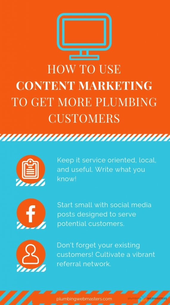 Content Marketing for Plumbers Infographic