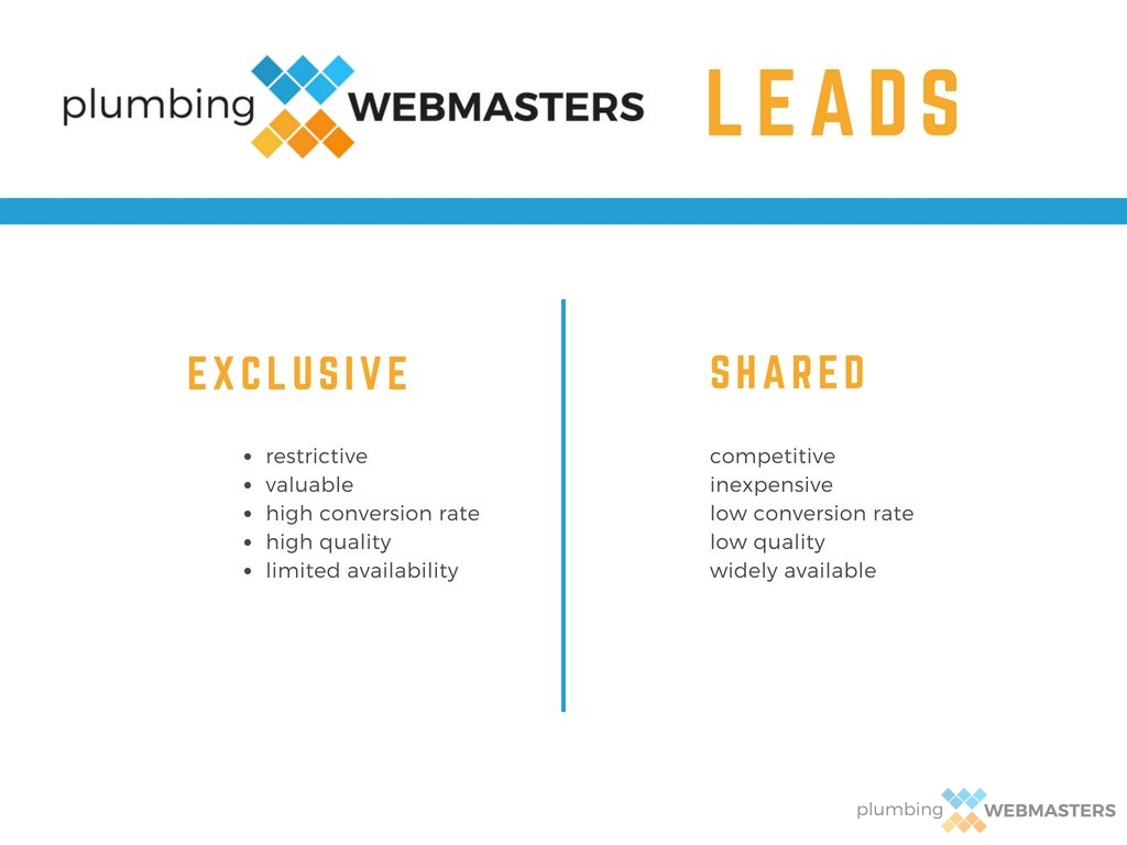 Exclusive Plumbing Leads Comparison Infographic