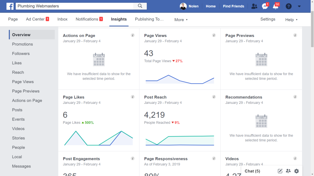 Screenshot of Facebook Insights Analytics