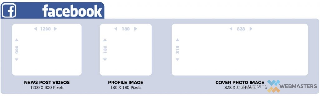 Facebook Image Formatting Requirements
