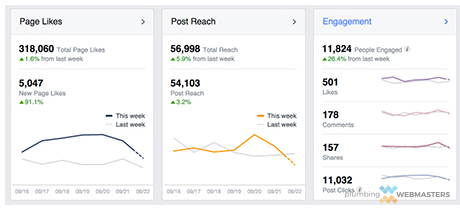 Facebook Page Insights Screenshot