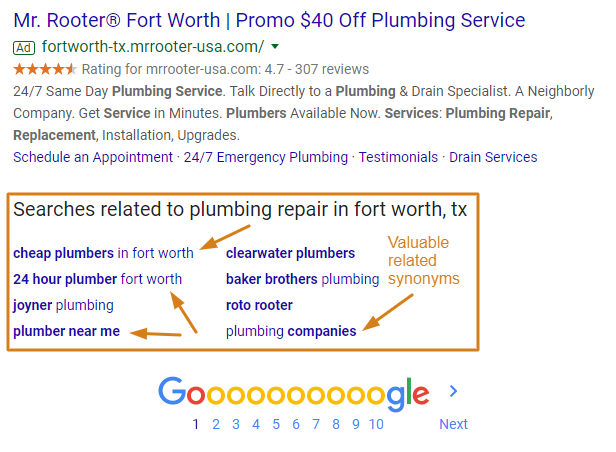 Keyword Synonyms for a Plumbing Term Search
