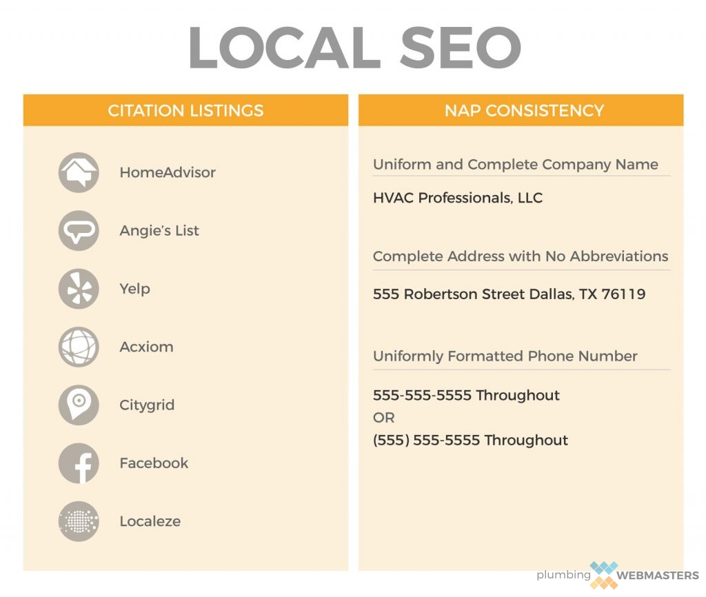 Locasl SEO Citation and NAP Graphic