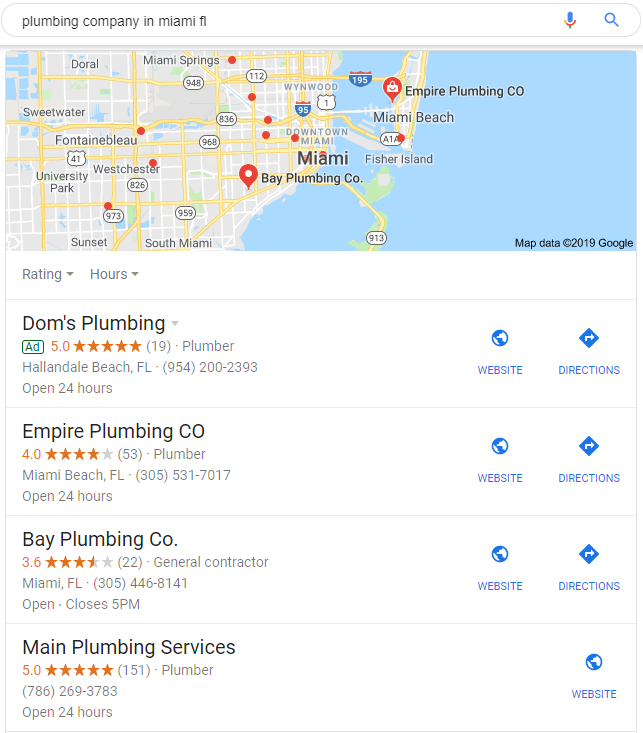 Results of Heavy Company Branding in Local Search