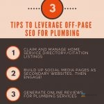 Off-Page SEO Infographic