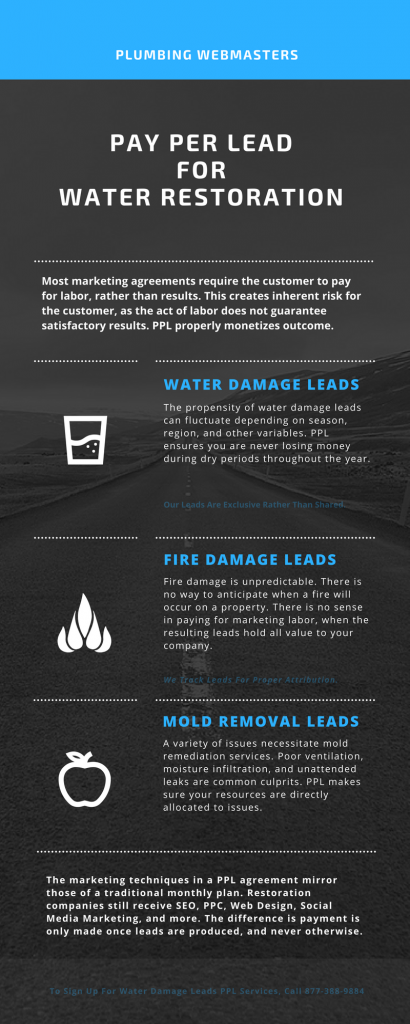 Pay Per Lead Overview Graphic For Water Damage Leads
