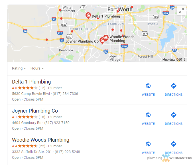 Companies Ranking #1 on Google Through a Local Pack Feature