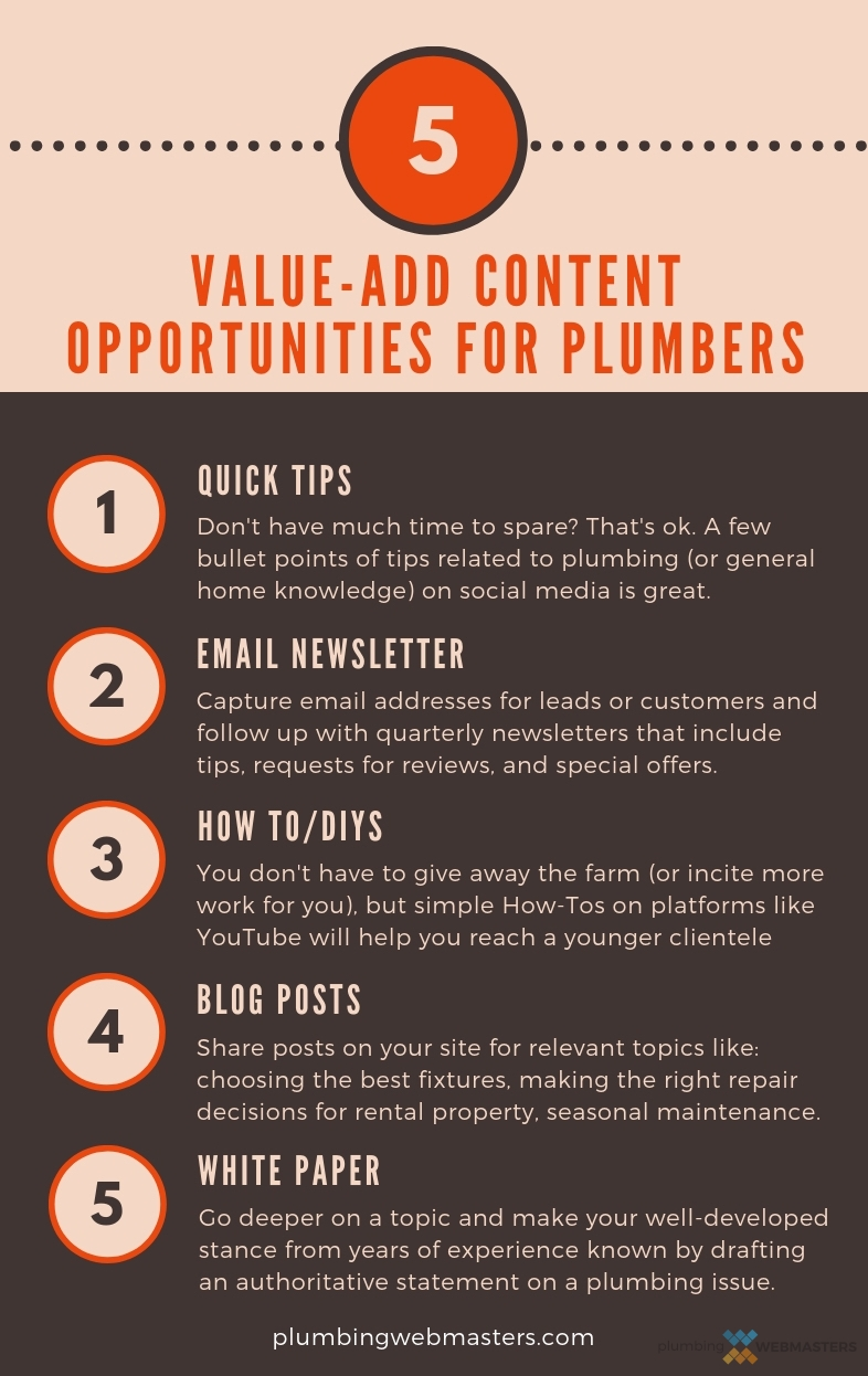 Plumbing Content Quality Infographic