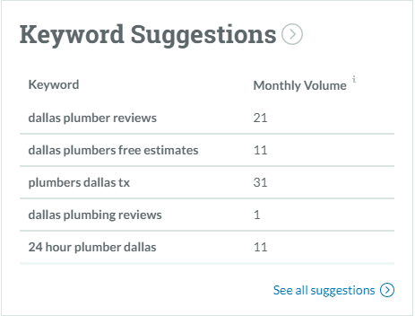 Plumbing Keywords Dallas