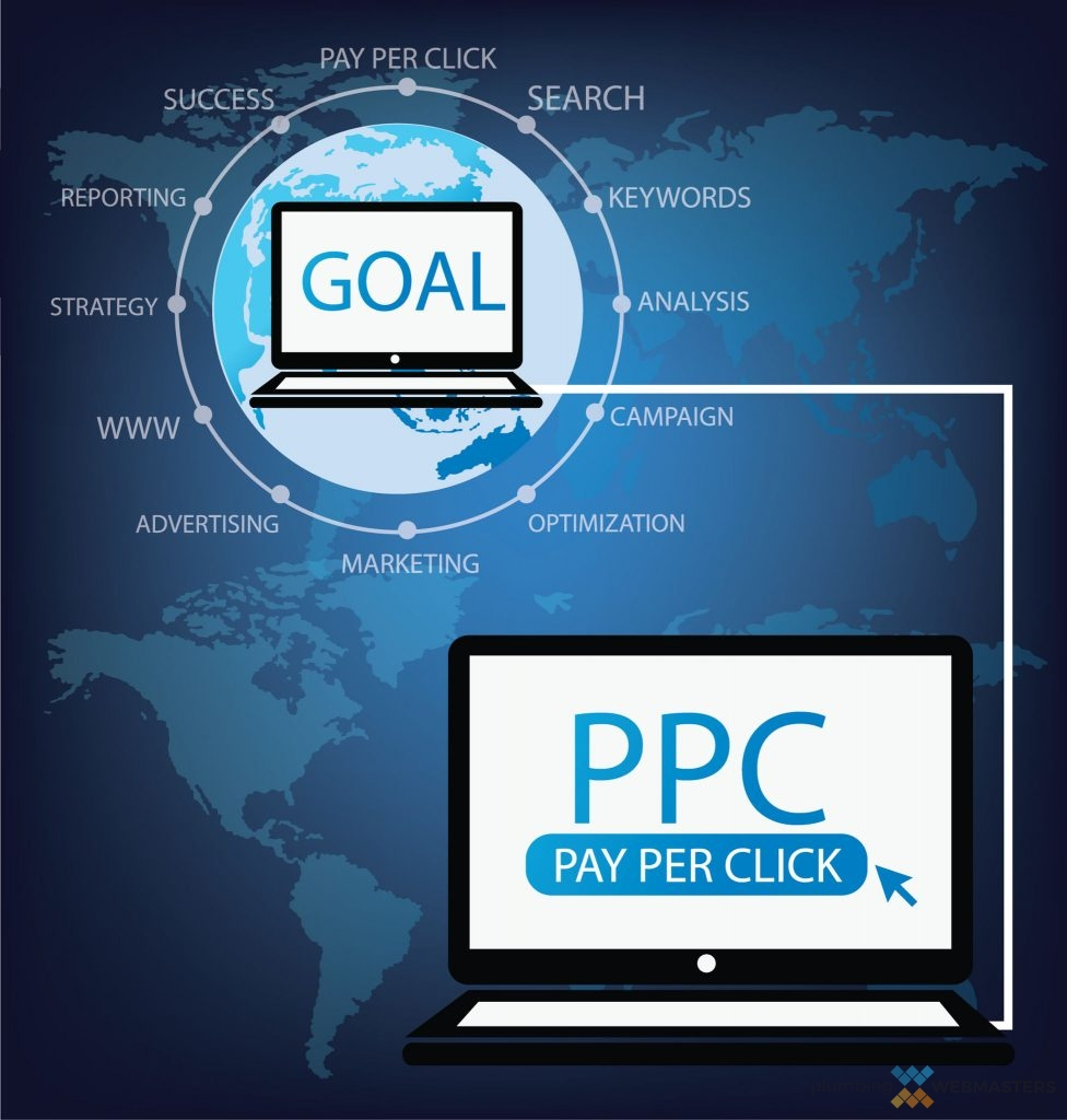 Pay Per Click Goals