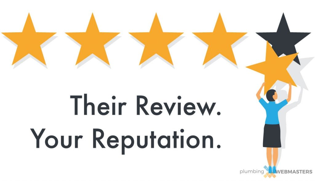 Reviews and Reputation Management