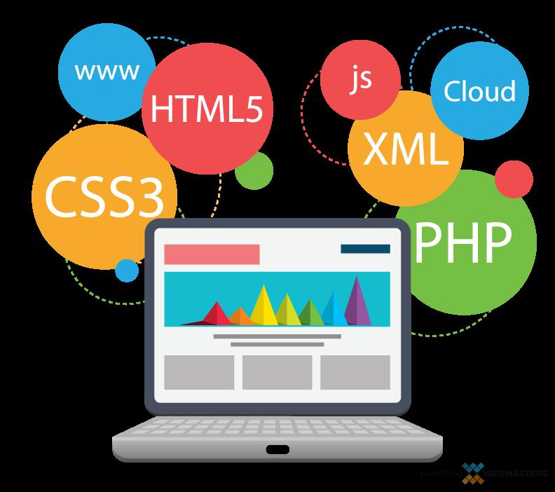 Web Design Code Usage for Plumbing Websites